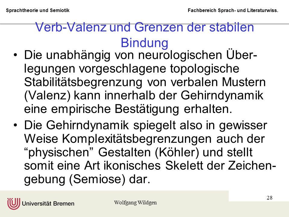 Sprachtheorie und Semiotik Fachbereich Sprach- und Literaturwiss. Wolfgang Wildgen 28 Verb-Valenz und Grenzen der stabilen Bindung Die unabhängig von