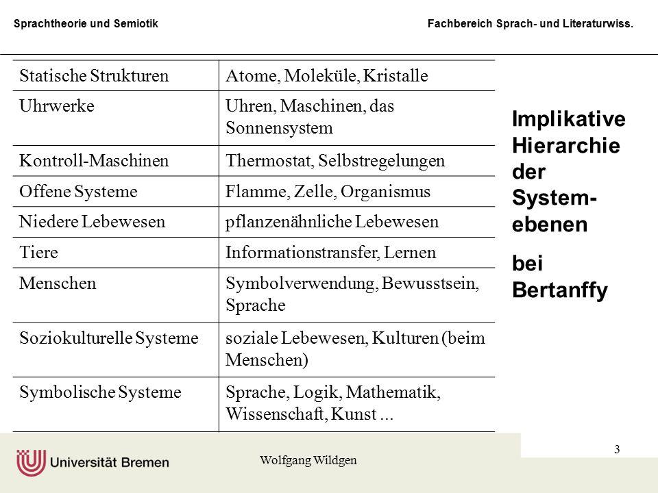Sprachtheorie und Semiotik Fachbereich Sprach- und Literaturwiss. Wolfgang Wildgen 3 Statische StrukturenAtome, Moleküle, Kristalle UhrwerkeUhren, Mas