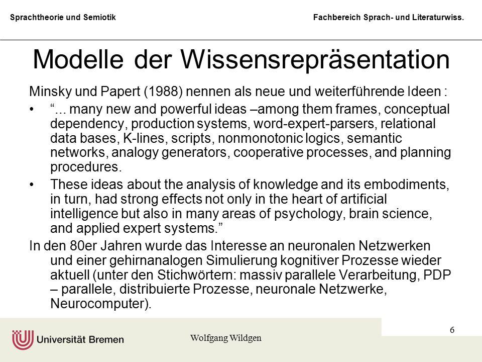 Sprachtheorie und Semiotik Fachbereich Sprach- und Literaturwiss. Wolfgang Wildgen 6 Modelle der Wissensrepräsentation Minsky und Papert (1988) nennen