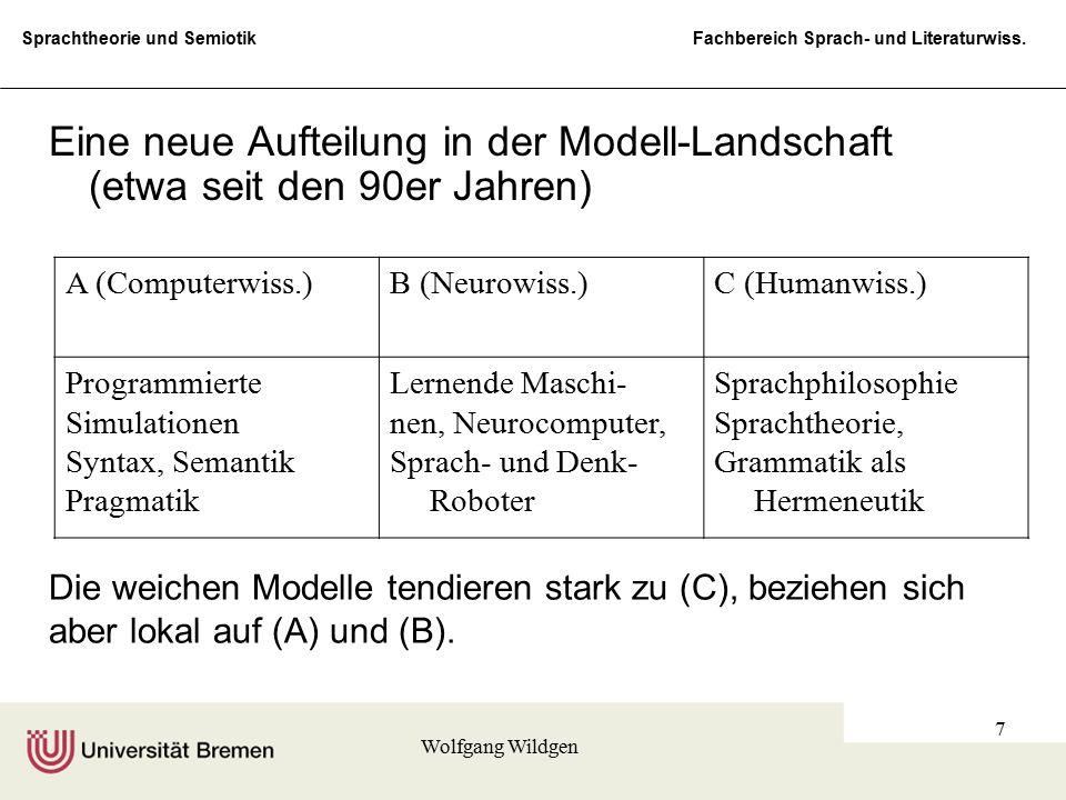 Sprachtheorie und Semiotik Fachbereich Sprach- und Literaturwiss. Wolfgang Wildgen 7 Eine neue Aufteilung in der Modell-Landschaft (etwa seit den 90er