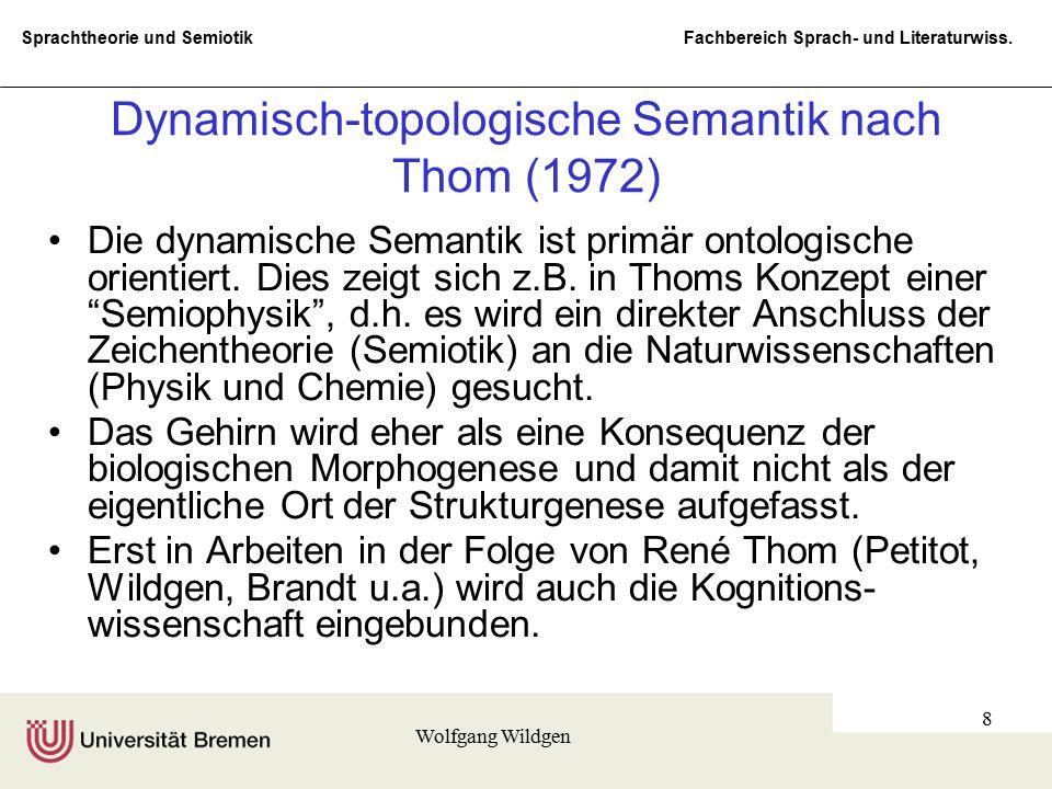 Sprachtheorie und Semiotik Fachbereich Sprach- und Literaturwiss. Wolfgang Wildgen 8 Dynamisch-topologische Semantik nach Thom (1972) Die dynamische S