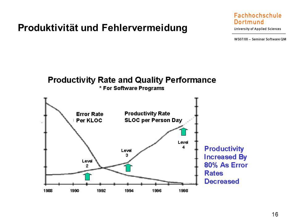 WS07/08 – Seminar Software QM 16 Produktivität und Fehlervermeidung