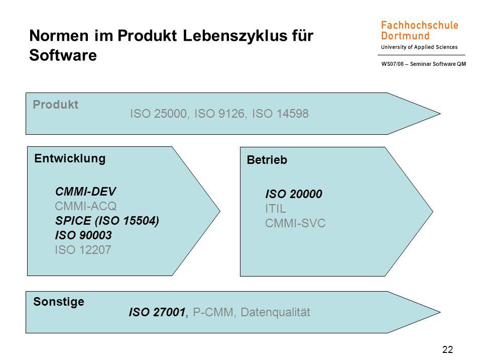 WS07/08 – Seminar Software QM 22 Normen im Produkt Lebenszyklus für Software ISO 25000, ISO 9126, ISO 14598 ISO 27001, P-CMM, Datenqualität Entwicklung Betrieb Produkt Sonstige CMMI-DEV CMMI-ACQ SPICE (ISO 15504) ISO 90003 ISO 12207 ISO 20000 ITIL CMMI-SVC