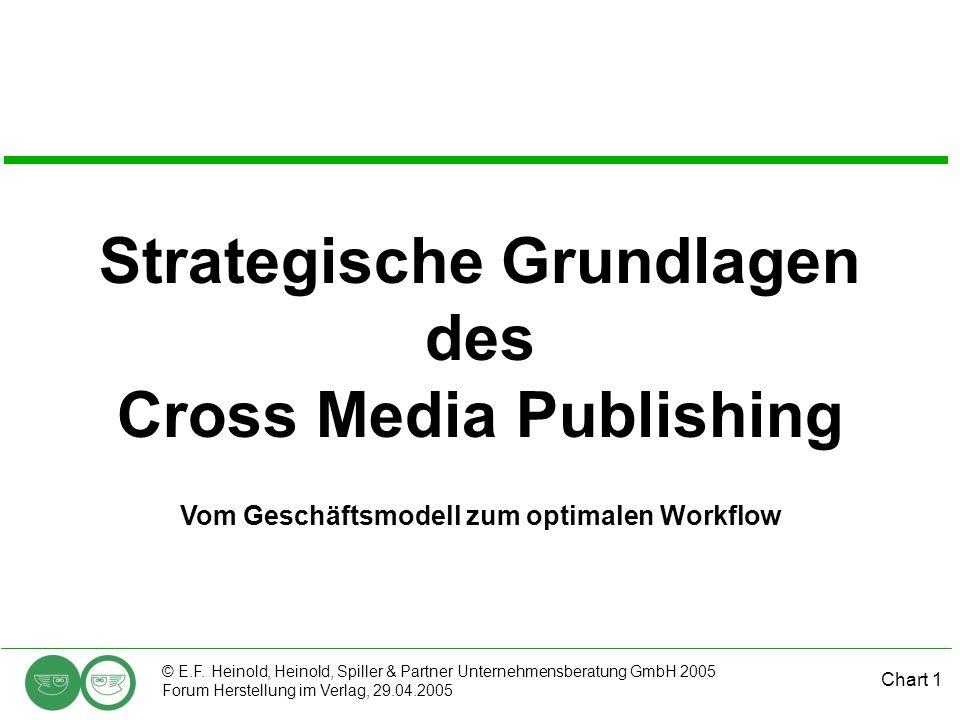 Chart 1 © E.F. Heinold, Heinold, Spiller & Partner Unternehmensberatung GmbH 2005 Forum Herstellung im Verlag, 29.04.2005 Strategische Grundlagen des