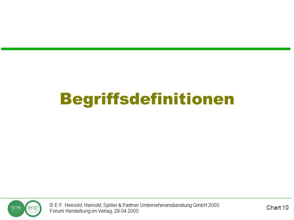 Chart 10 © E.F. Heinold, Heinold, Spiller & Partner Unternehmensberatung GmbH 2005 Forum Herstellung im Verlag, 29.04.2005 Begriffsdefinitionen