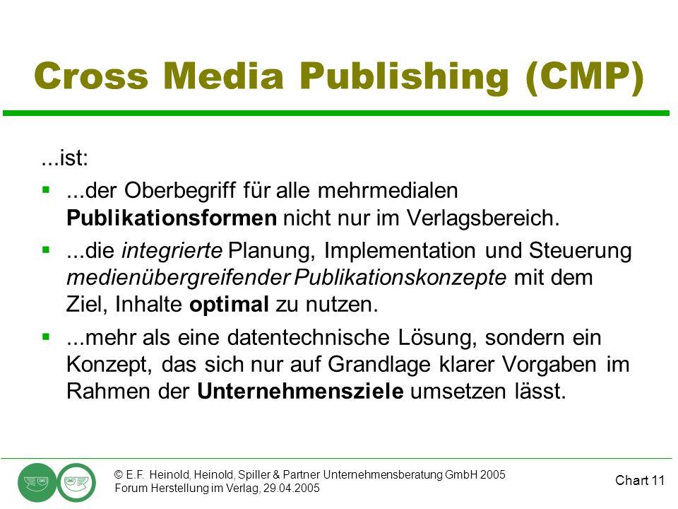 Chart 11 © E.F. Heinold, Heinold, Spiller & Partner Unternehmensberatung GmbH 2005 Forum Herstellung im Verlag, 29.04.2005 Cross Media Publishing (CMP