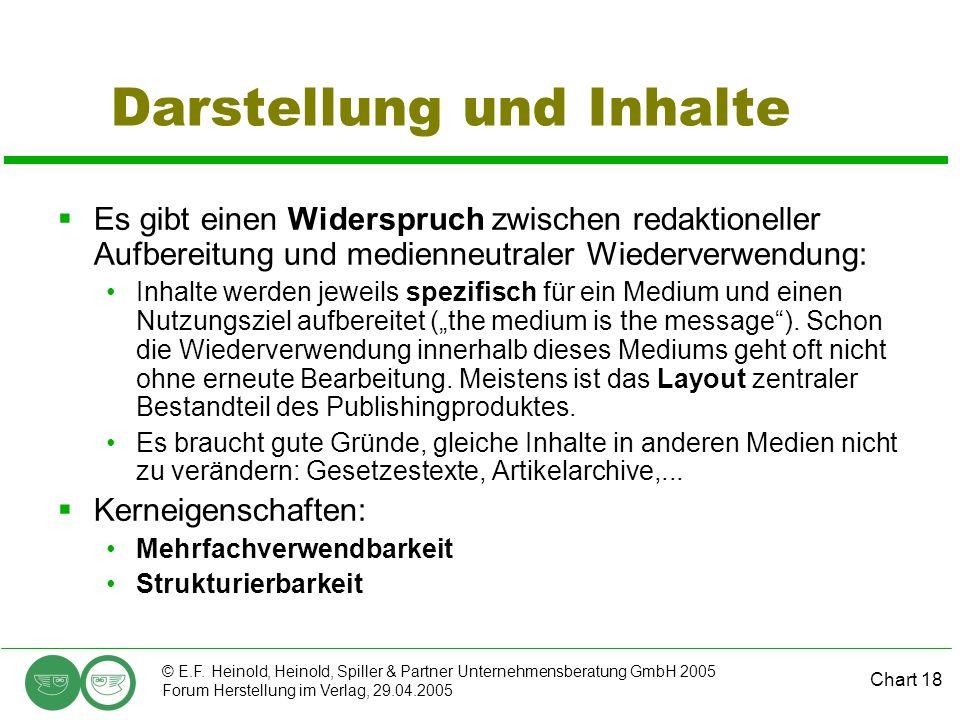 Chart 18 © E.F. Heinold, Heinold, Spiller & Partner Unternehmensberatung GmbH 2005 Forum Herstellung im Verlag, 29.04.2005 Darstellung und Inhalte  E