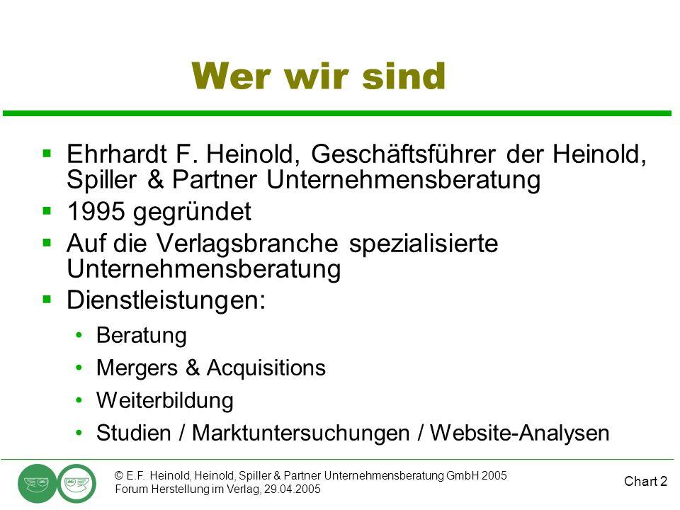 Chart 2 © E.F. Heinold, Heinold, Spiller & Partner Unternehmensberatung GmbH 2005 Forum Herstellung im Verlag, 29.04.2005  Ehrhardt F. Heinold, Gesch