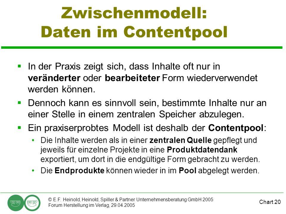 Chart 20 © E.F. Heinold, Heinold, Spiller & Partner Unternehmensberatung GmbH 2005 Forum Herstellung im Verlag, 29.04.2005 Zwischenmodell: Daten im Co