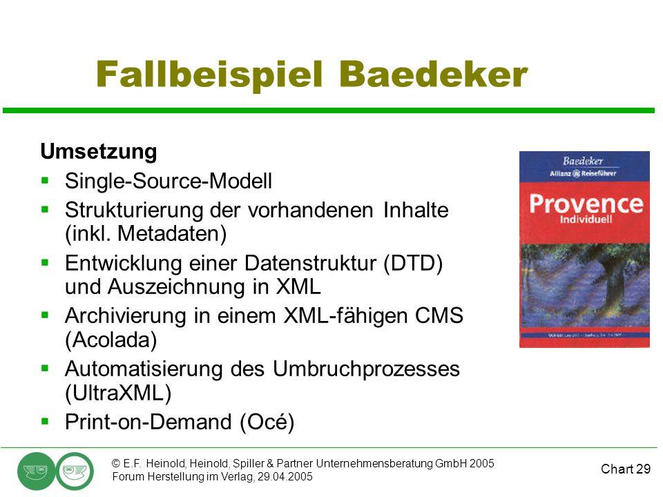 Chart 29 © E.F. Heinold, Heinold, Spiller & Partner Unternehmensberatung GmbH 2005 Forum Herstellung im Verlag, 29.04.2005 Fallbeispiel Baedeker Umset