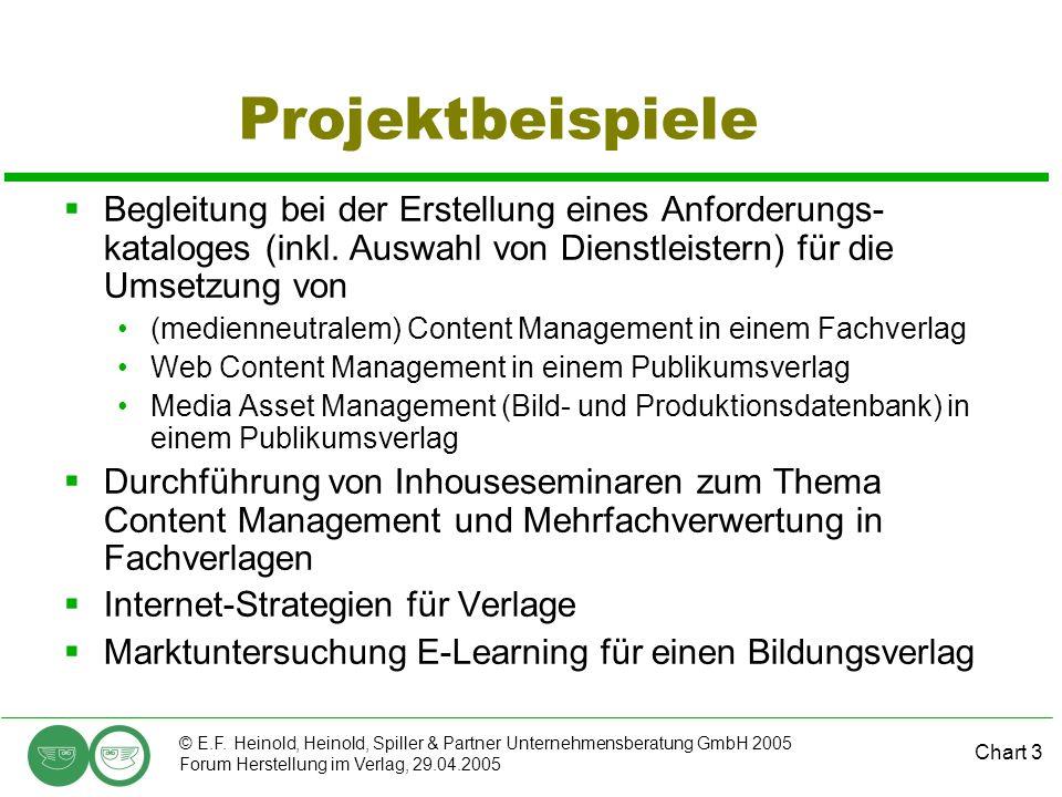 Chart 3 © E.F. Heinold, Heinold, Spiller & Partner Unternehmensberatung GmbH 2005 Forum Herstellung im Verlag, 29.04.2005 Projektbeispiele  Begleitun