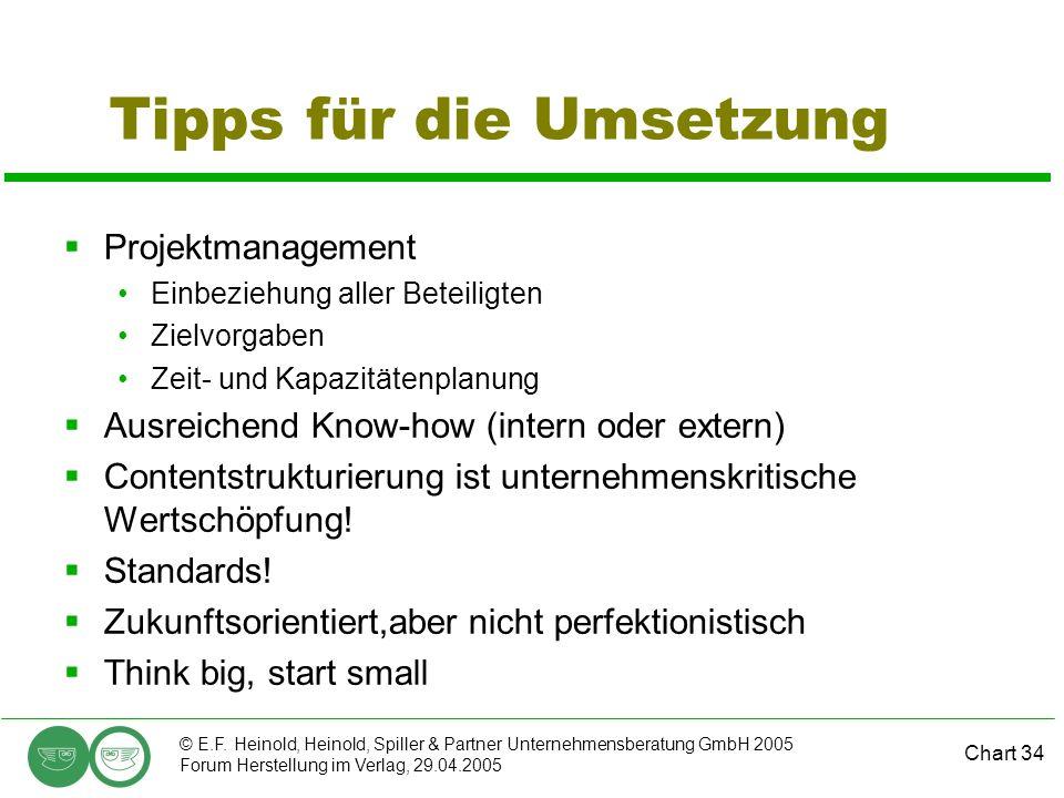 Chart 34 © E.F. Heinold, Heinold, Spiller & Partner Unternehmensberatung GmbH 2005 Forum Herstellung im Verlag, 29.04.2005 Tipps für die Umsetzung  P