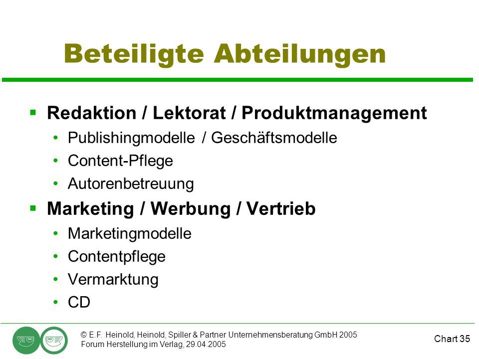 Chart 35 © E.F. Heinold, Heinold, Spiller & Partner Unternehmensberatung GmbH 2005 Forum Herstellung im Verlag, 29.04.2005 Beteiligte Abteilungen  Re