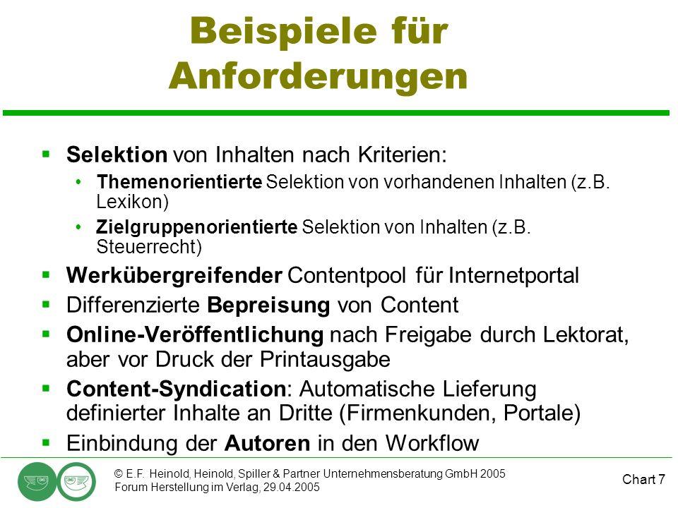 Chart 7 © E.F. Heinold, Heinold, Spiller & Partner Unternehmensberatung GmbH 2005 Forum Herstellung im Verlag, 29.04.2005 Beispiele für Anforderungen