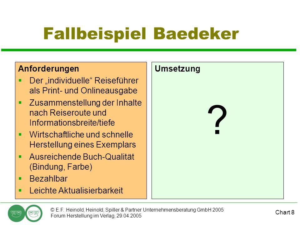 Chart 8 © E.F. Heinold, Heinold, Spiller & Partner Unternehmensberatung GmbH 2005 Forum Herstellung im Verlag, 29.04.2005 Fallbeispiel Baedeker Anford