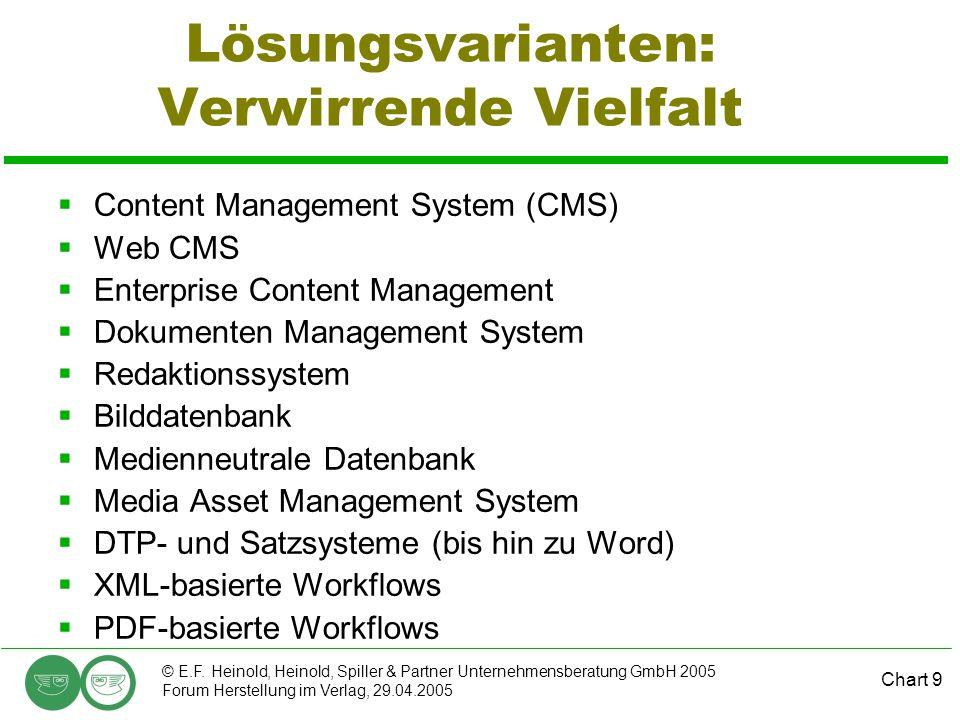 Chart 9 © E.F. Heinold, Heinold, Spiller & Partner Unternehmensberatung GmbH 2005 Forum Herstellung im Verlag, 29.04.2005 Lösungsvarianten: Verwirrend