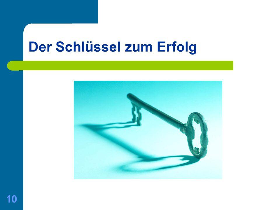 01.06.2015 Gerda Nussbaumer - Master of Medical Education 10 Der Schlüssel zum Erfolg