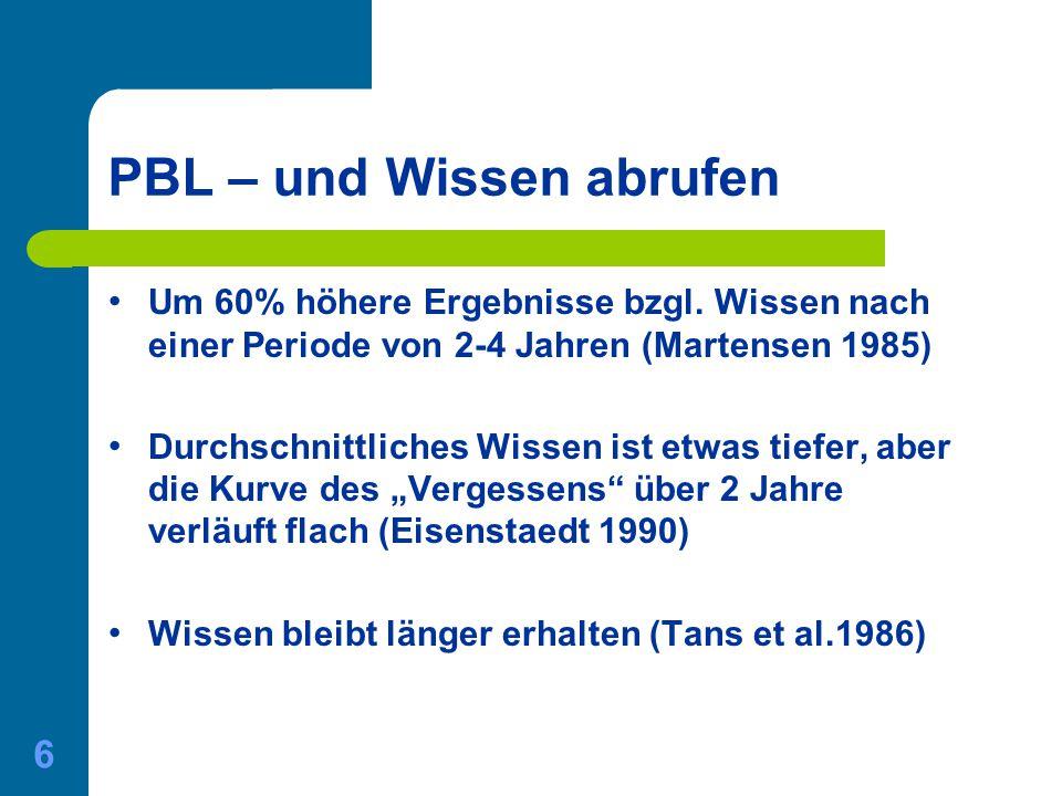 01.06.2015 Gerda Nussbaumer - Master of Medical Education 6 PBL – und Wissen abrufen Um 60% höhere Ergebnisse bzgl. Wissen nach einer Periode von 2-4
