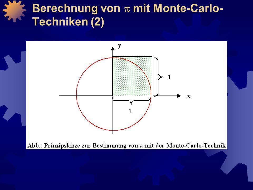 Berechnung von  mit Monte-Carlo- Techniken (2)