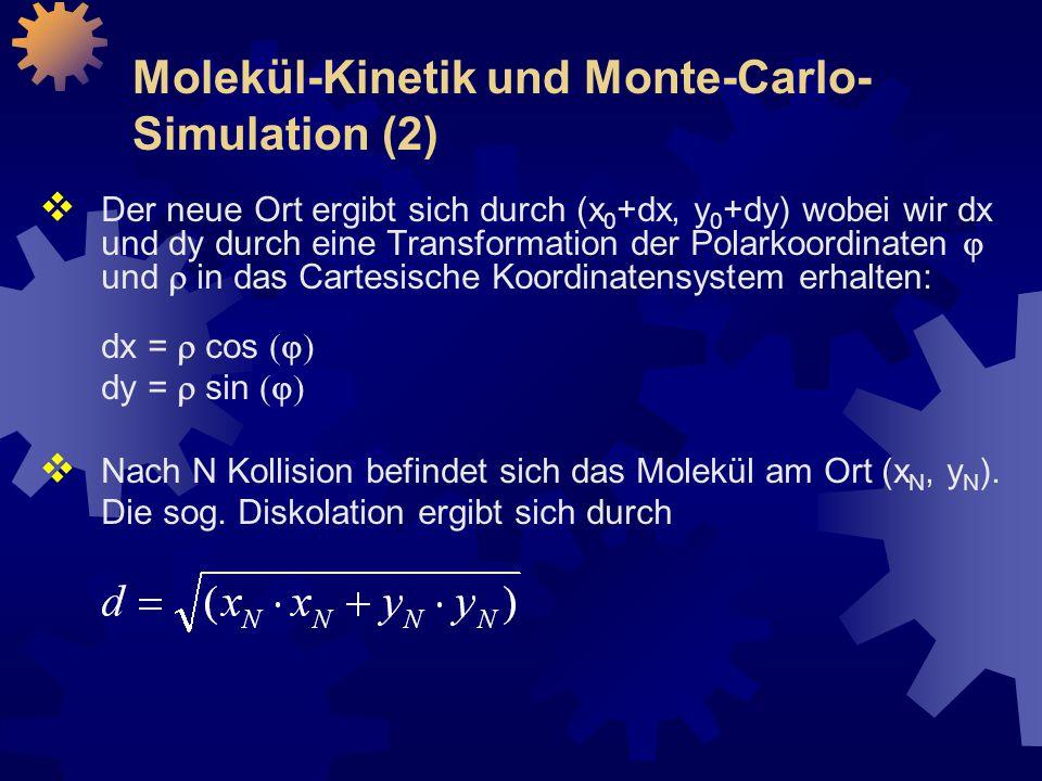 Molekül-Kinetik und Monte-Carlo- Simulation (2)  Der neue Ort ergibt sich durch (x 0 +dx, y 0 +dy) wobei wir dx und dy durch eine Transformation der Polarkoordinaten  und  in das Cartesische Koordinatensystem erhalten: dx =  cos  dy =  sin   Nach N Kollision befindet sich das Molekül am Ort (x N, y N ).
