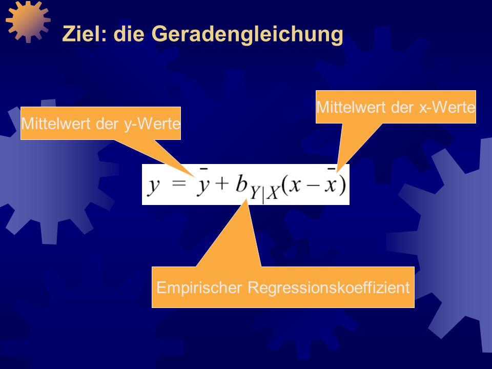 Ziel: die Geradengleichung Mittelwert der y-Werte Mittelwert der x-Werte Empirischer Regressionskoeffizient