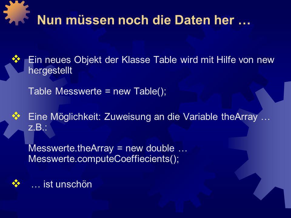 Nun müssen noch die Daten her …  Ein neues Objekt der Klasse Table wird mit Hilfe von new hergestellt Table Messwerte = new Table();  Eine Möglichkeit: Zuweisung an die Variable theArray … z.B.: Messwerte.theArray = new double … Messwerte.computeCoeffiecients();  … ist unschön