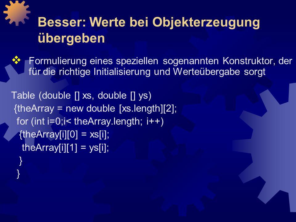 Besser: Werte bei Objekterzeugung übergeben  Formulierung eines speziellen sogenannten Konstruktor, der für die richtige Initialisierung und Werteübergabe sorgt Table (double [] xs, double [] ys) {theArray = new double [xs.length][2]; for (int i=0;i< theArray.length; i++) {theArray[i][0] = xs[i]; theArray[i][1] = ys[i]; }