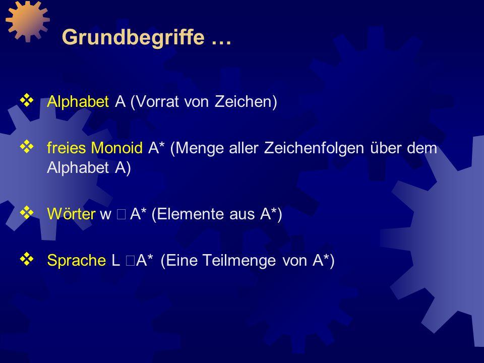 Grundbegriffe …  Alphabet A (Vorrat von Zeichen)  freies Monoid A* (Menge aller Zeichenfolgen über dem Alphabet A)  Wörter w  A* (Elemente aus A*)  Sprache L  A* (Eine Teilmenge von A*)