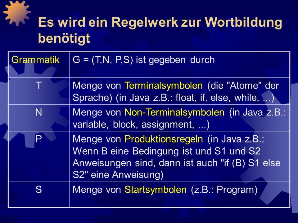 Es wird ein Regelwerk zur Wortbildung benötigt GrammatikG = (T,N, P,S) ist gegeben durch TMenge von Terminalsymbolen (die Atome der Sprache) (in Java z.B.: float, if, else, while,...) NMenge von Non-Terminalsymbolen (in Java z.B.: variable, block, assignment,...) PMenge von Produktionsregeln (in Java z.B.: Wenn B eine Bedingung ist und S1 und S2 Anweisungen sind, dann ist auch if (B) S1 else S2 eine Anweisung) SMenge von Startsymbolen (z.B.: Program)