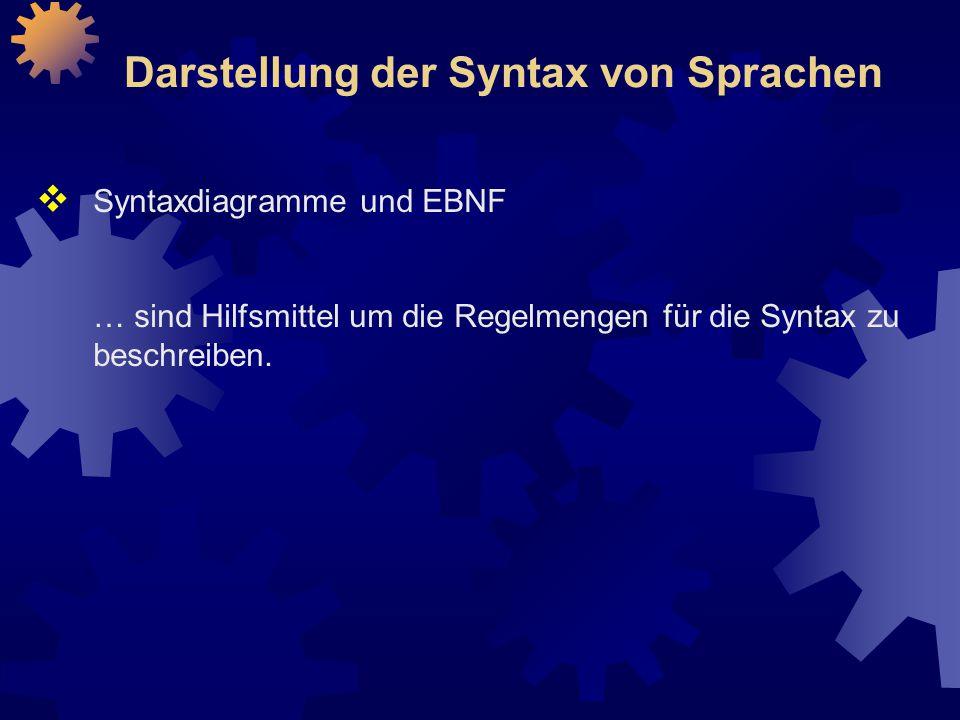 Darstellung der Syntax von Sprachen  Syntaxdiagramme und EBNF … sind Hilfsmittel um die Regelmengen für die Syntax zu beschreiben.