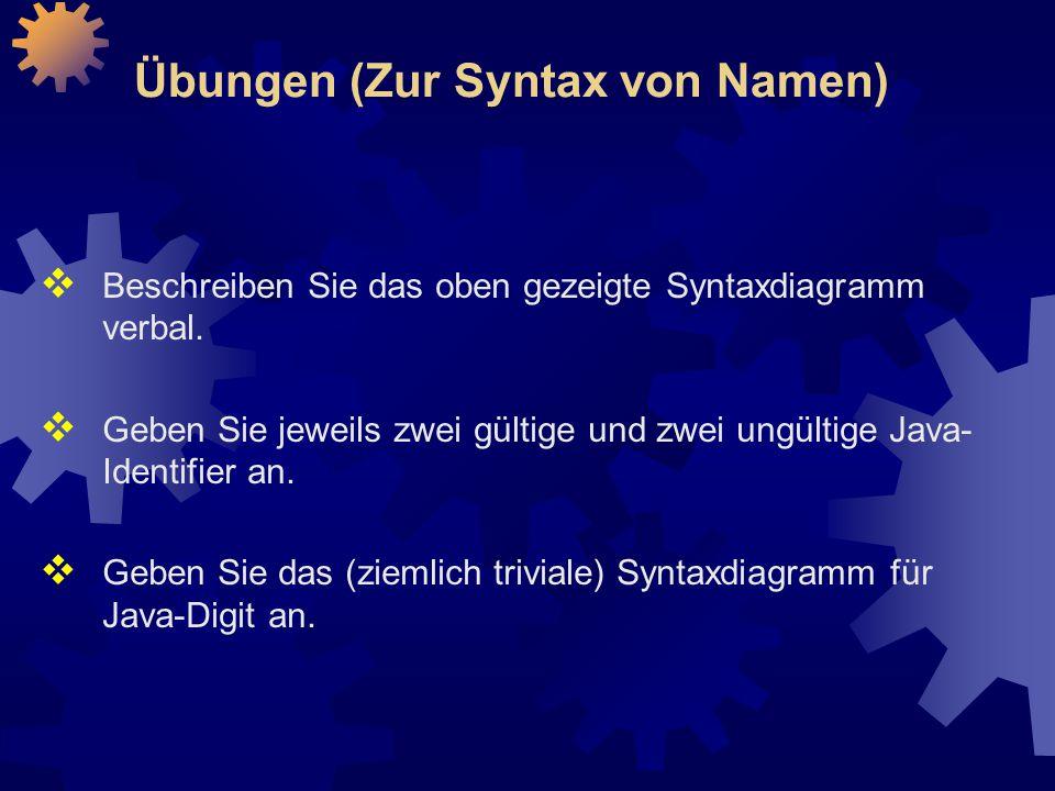 Übungen (Zur Syntax von Namen)  Beschreiben Sie das oben gezeigte Syntaxdiagramm verbal.