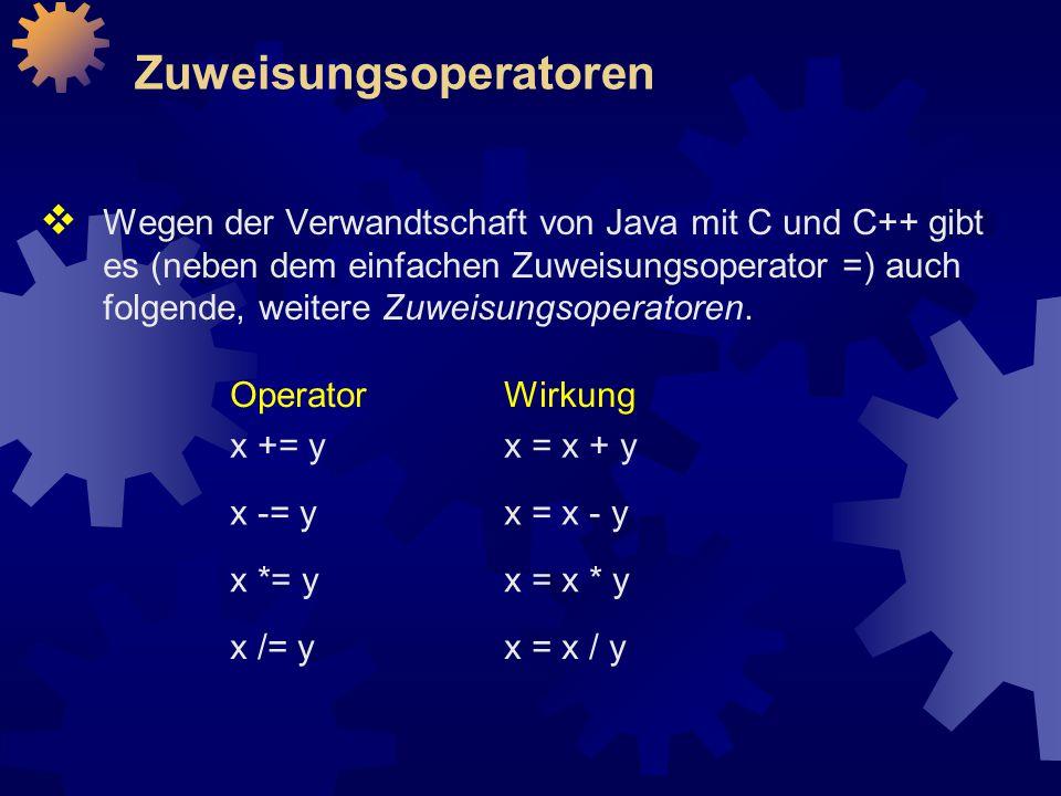 Zuweisungsoperatoren  Wegen der Verwandtschaft von Java mit C und C++ gibt es (neben dem einfachen Zuweisungsoperator =) auch folgende, weitere Zuweisungsoperatoren.