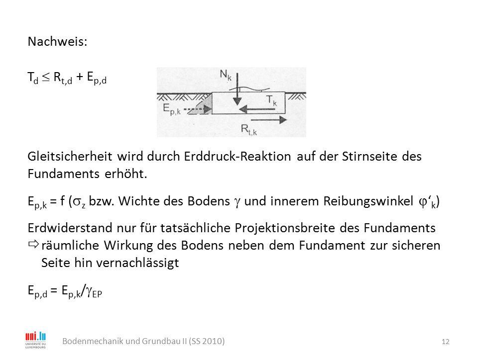 12 Bodenmechanik und Grundbau II (SS 2010) Nachweis: T d  R t,d Gleitsicherheit wird durch Erddruck-Reaktion auf der Stirnseite des Fundaments erhöht