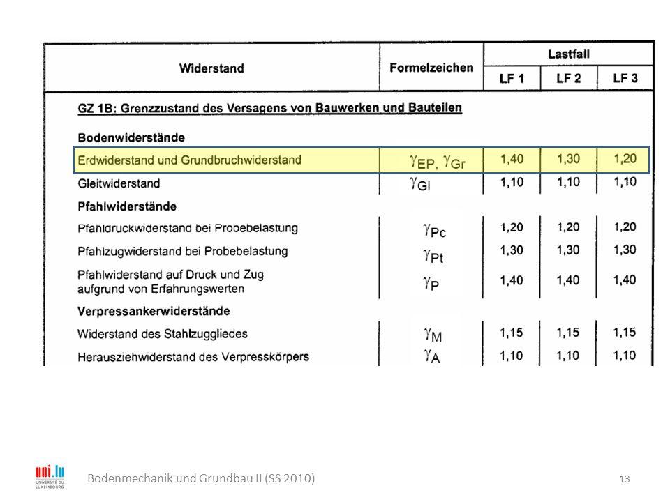 13 Bodenmechanik und Grundbau II (SS 2010)