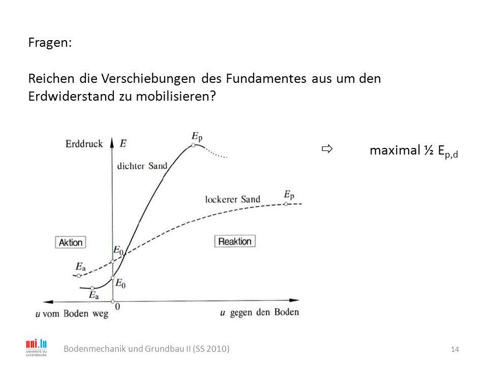 14 Bodenmechanik und Grundbau II (SS 2010) Fragen: Reichen die Verschiebungen des Fundamentes aus um den Erdwiderstand zu mobilisieren?  maximal ½ E