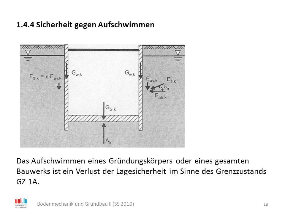18 Bodenmechanik und Grundbau II (SS 2010) 1.4.4 Sicherheit gegen Aufschwimmen Das Aufschwimmen eines Gründungskörpers oder eines gesamten Bauwerks is