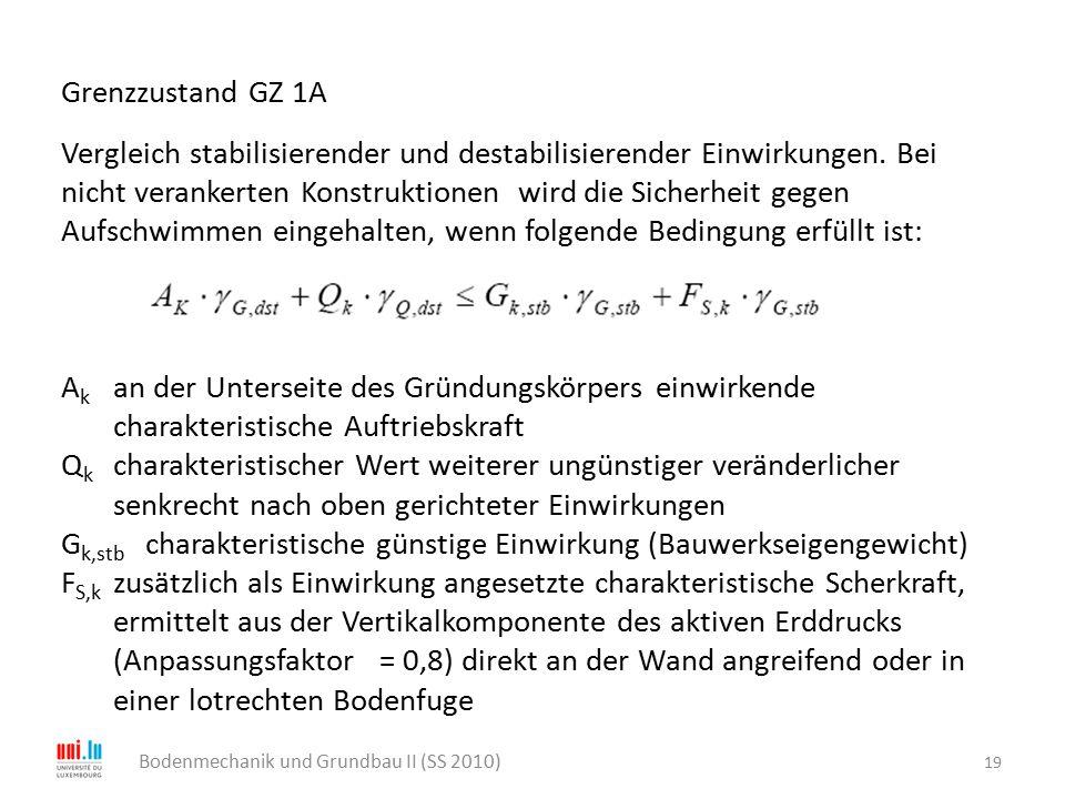 19 Bodenmechanik und Grundbau II (SS 2010) Grenzzustand GZ 1A Vergleich stabilisierender und destabilisierender Einwirkungen. Bei nicht verankerten Ko
