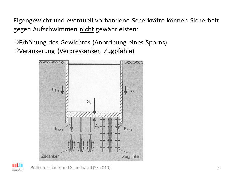 21 Bodenmechanik und Grundbau II (SS 2010) Eigengewicht und eventuell vorhandene Scherkräfte können Sicherheit gegen Aufschwimmen nicht gewährleisten: