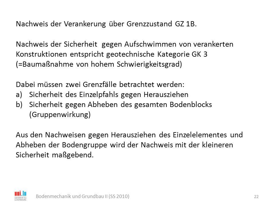 22 Bodenmechanik und Grundbau II (SS 2010) Nachweis der Verankerung über Grenzzustand GZ 1B. Nachweis der Sicherheit gegen Aufschwimmen von verankerte
