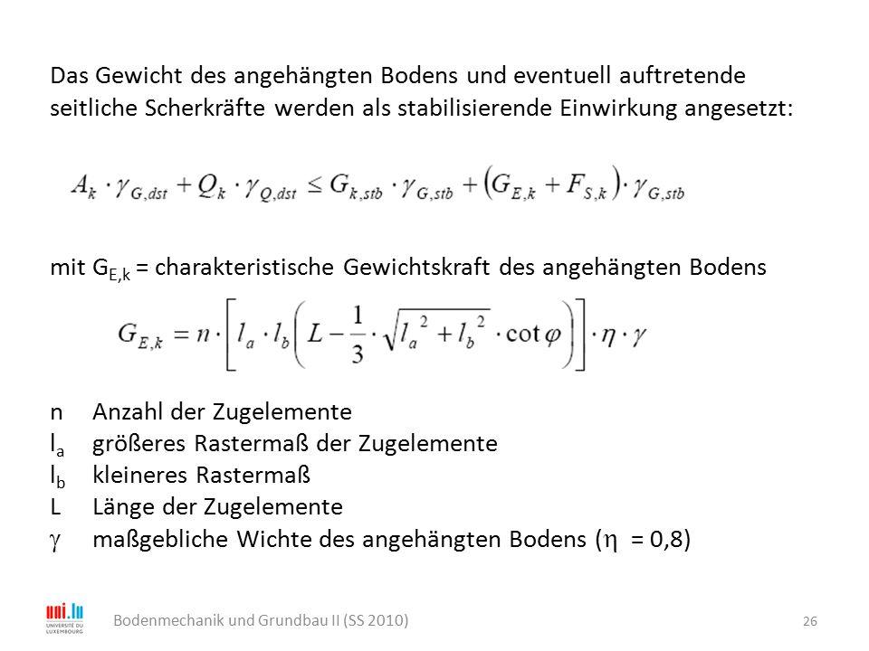 26 Bodenmechanik und Grundbau II (SS 2010) Das Gewicht des angehängten Bodens und eventuell auftretende seitliche Scherkräfte werden als stabilisieren