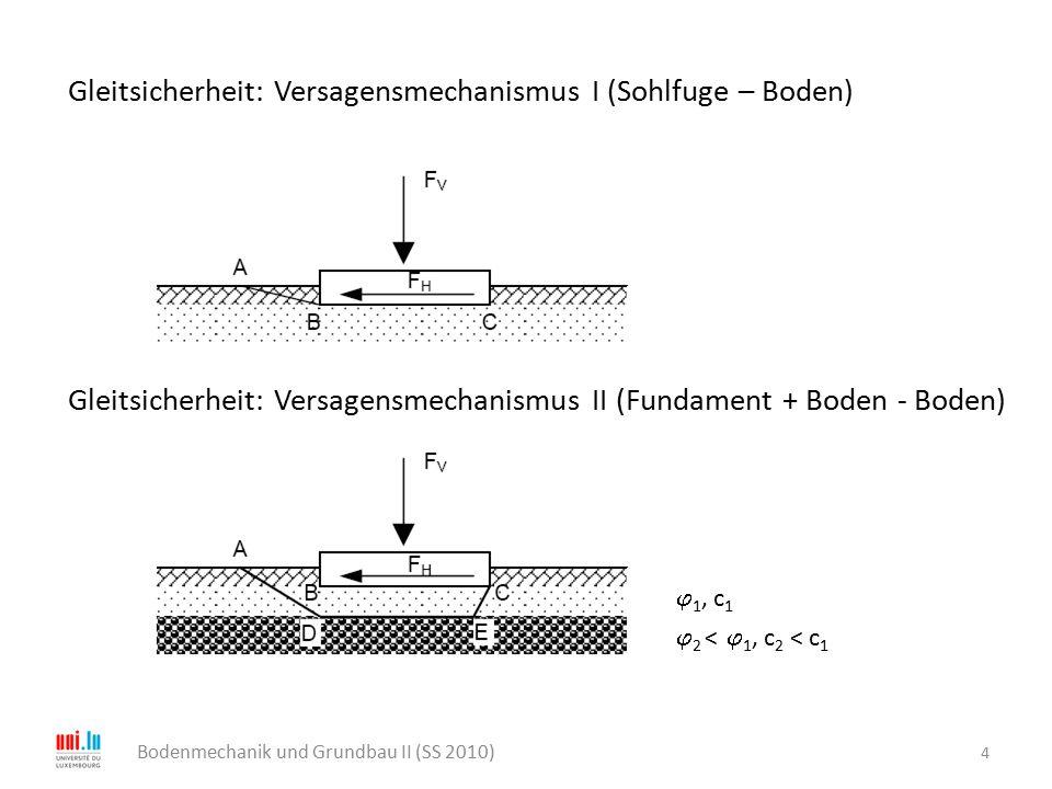 5 Bodenmechanik und Grundbau II (SS 2010) Nach DIN 1054 wird die ausreichende Sicherheit gegen Gleiten eingehalten, wenn im Grenzzustand GZ 1B die folgende Bedingung erfüllt ist: T d  R t,d mit:  T d = Bemessungswert der parallel zur Fundamentsohlfläche gerichteten Komponente der resultierenden Beanspruchung (berechnet aus der ungünstigsten Kombination horizontaler Einwirkungen)  R t,d =Bemessungswert des in der Sohlfläche verfügbaren Gleitwiderstandes  E p,d =Bemessungswert der sohlflächenparallelen Komponente des Erdwiderstands + E p,d