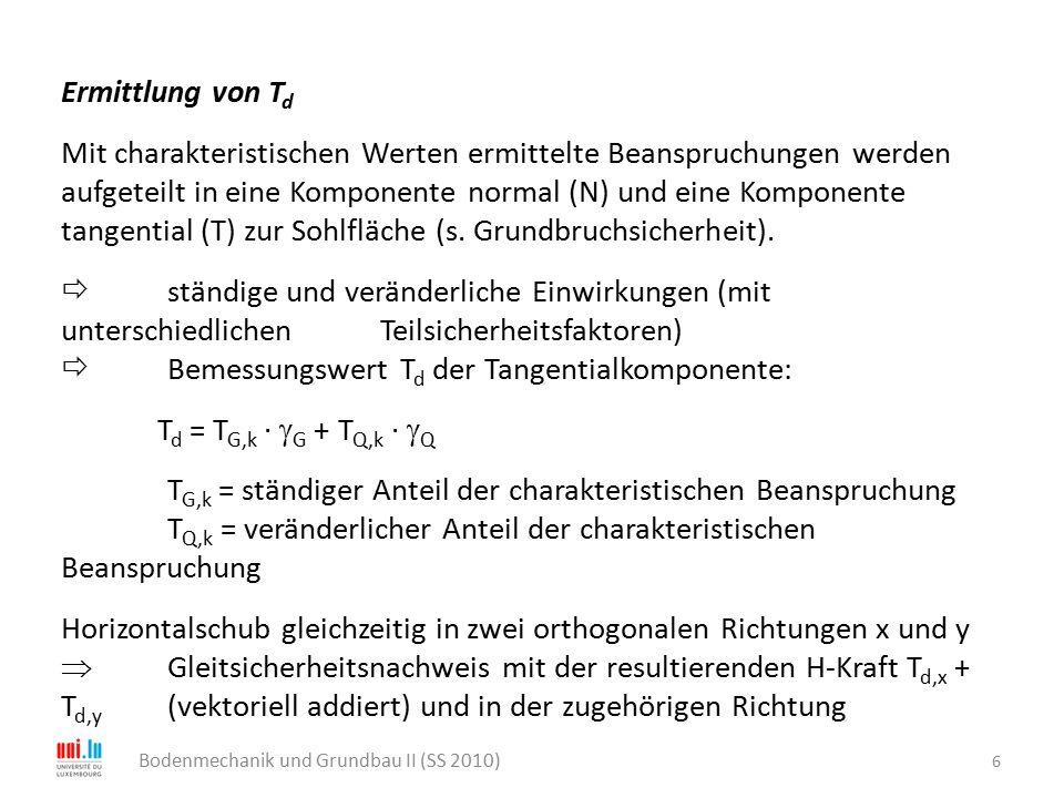 6 Bodenmechanik und Grundbau II (SS 2010) Ermittlung von T d Mit charakteristischen Werten ermittelte Beanspruchungen werden aufgeteilt in eine Kompon