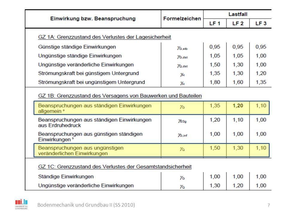 18 Bodenmechanik und Grundbau II (SS 2010) 1.4.4 Sicherheit gegen Aufschwimmen Das Aufschwimmen eines Gründungskörpers oder eines gesamten Bauwerks ist ein Verlust der Lagesicherheit im Sinne des Grenzzustands GZ 1A.