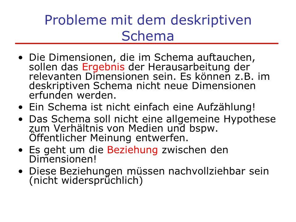 Probleme mit dem deskriptiven Schema Die Dimensionen, die im Schema auftauchen, sollen das Ergebnis der Herausarbeitung der relevanten Dimensionen sei