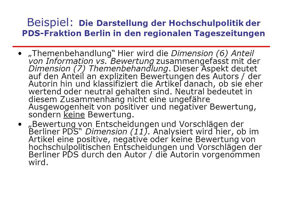 """Beispiel: Die Darstellung der Hochschulpolitik der PDS-Fraktion Berlin in den regionalen Tageszeitungen """"Themenbehandlung"""" Hier wird die Dimension (6)"""