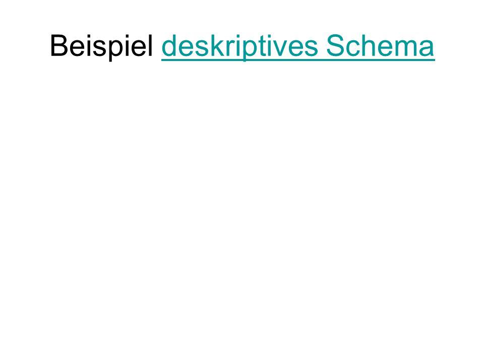 Beispiel deskriptives Schemadeskriptives Schema