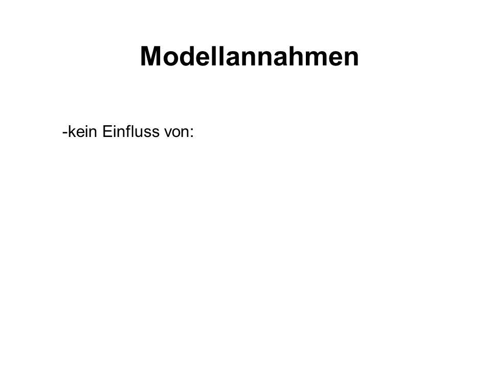 Modellannahmen -kein Einfluss von: Veranlagung
