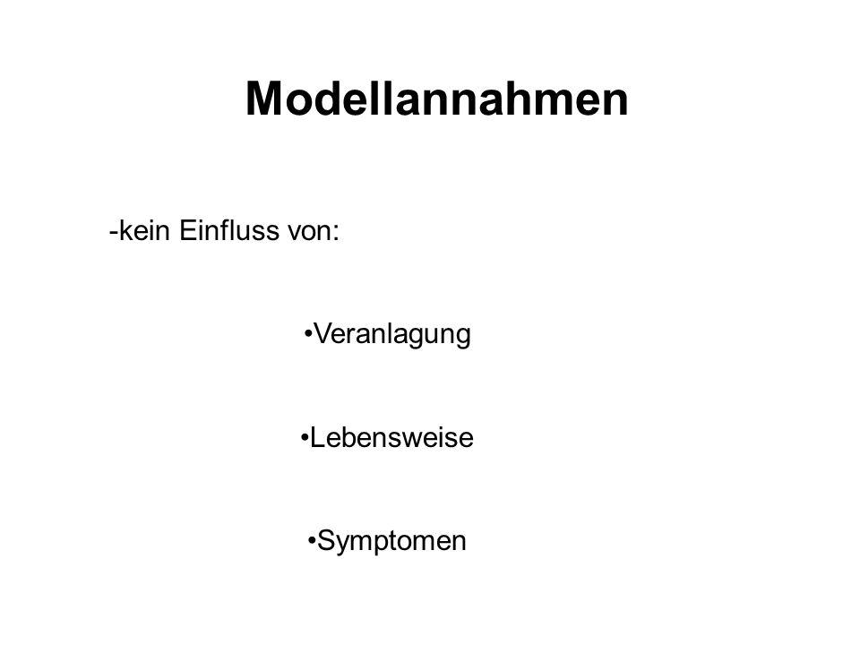 Modellannahmen -kein Einfluss von: Veranlagung Lebensweise Symptomen