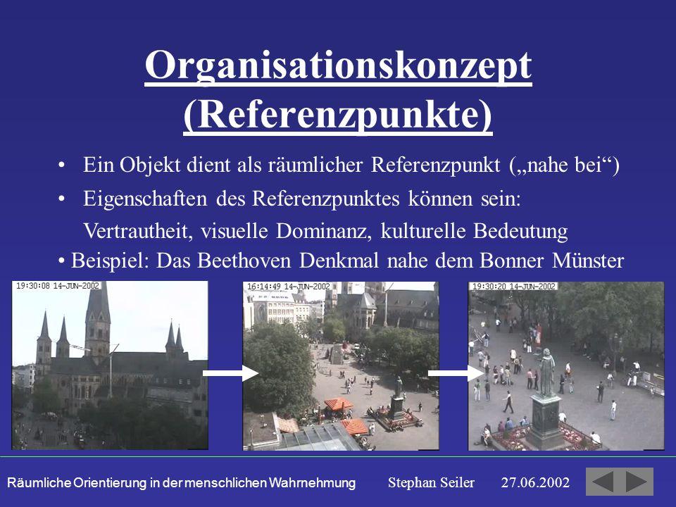 """Räumliche Orientierung in der menschlichen Wahrnehmung Stephan Seiler 27.06.2002 Organisationskonzept (Referenzpunkte) Ein Objekt dient als räumlicher Referenzpunkt (""""nahe bei ) Eigenschaften des Referenzpunktes können sein: Vertrautheit, visuelle Dominanz, kulturelle Bedeutung Beispiel: Das Beethoven Denkmal nahe dem Bonner Münster"""