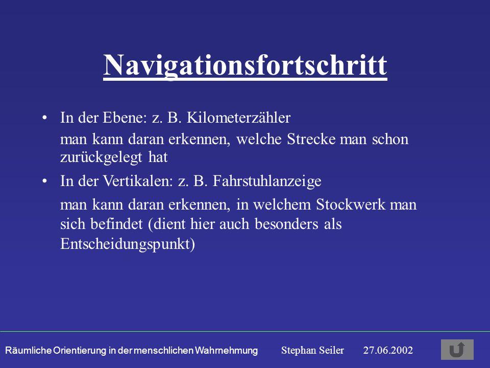 Räumliche Orientierung in der menschlichen Wahrnehmung Stephan Seiler 27.06.2002 Navigationsfortschritt In der Ebene: z.